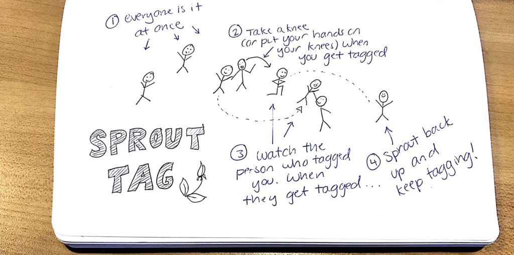 How to play Sprout Tag: 1. Everyone is it at once. 2. Take a knee when you get tagged. 3. Watch the person who tagged you. When they get tagged . . . 4. Sprout back up and keep tagging!